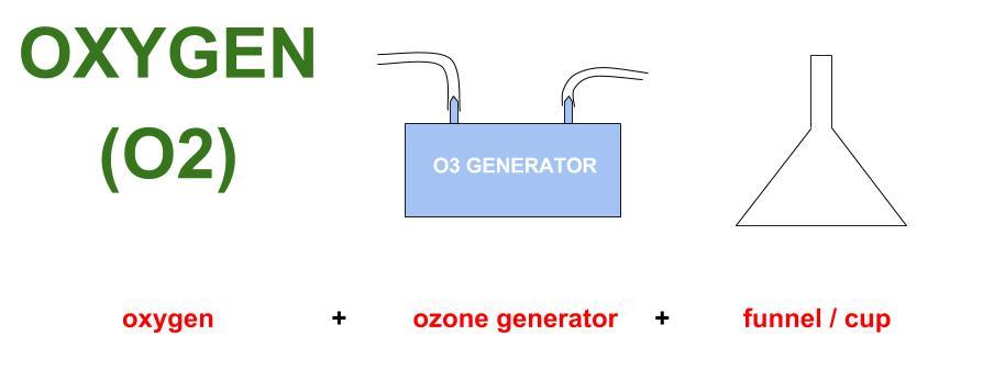 Ozone body suit