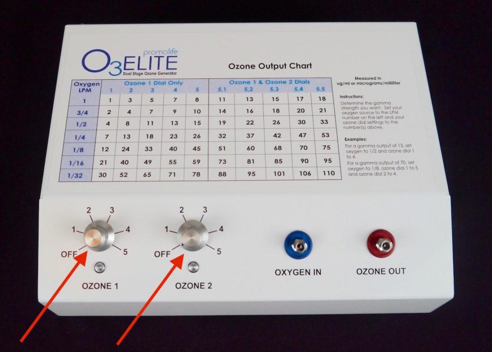 Promolife O3 Elite Dual Stage ozone generator