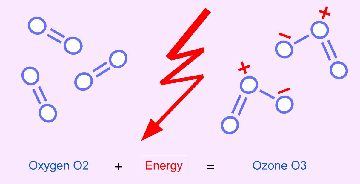 how to make ozone from oxygen
