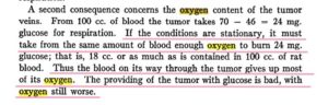 """Otto Warburg """"The Metabolism of Tumors in the Body"""""""