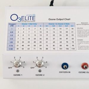 Promolife Dual Cell output chart top view