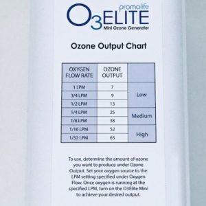 Promolife Mini ozone generator output chart