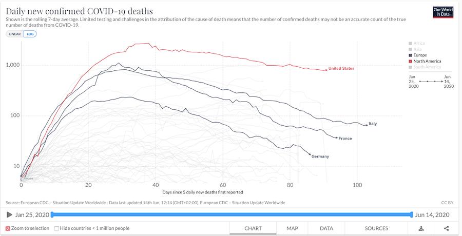 chart-death-rates-covid-original