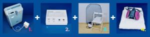 ozone sauna equipment overview