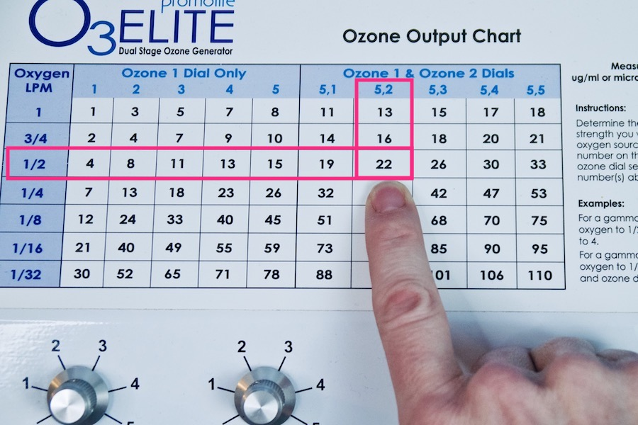 1026 select ozone concentration