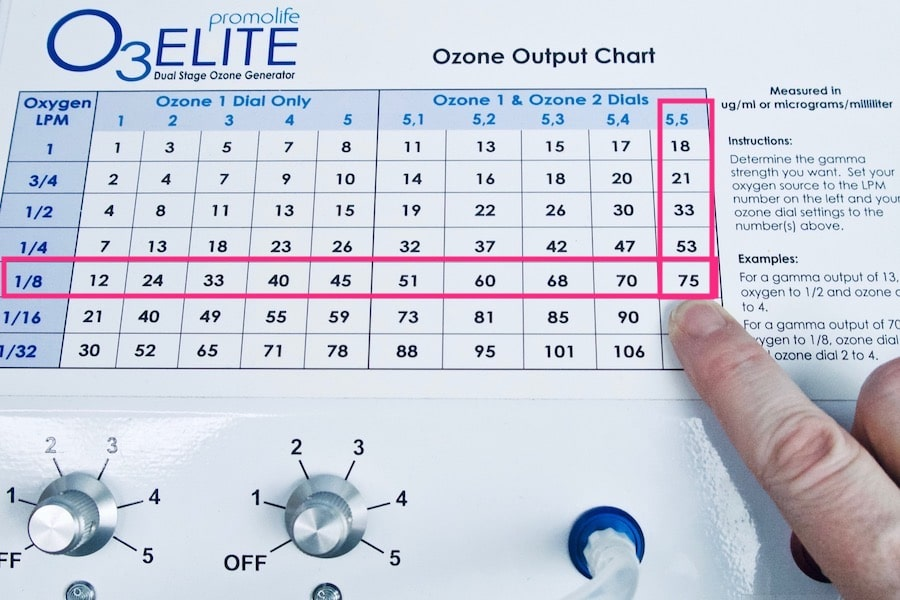 9111 select ozone concentration